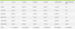 Cennik-nadruku-na-torbach-materiałowych-Ivedo-2021